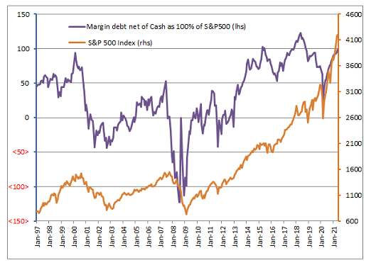 Time Weighted Rate Of Return Twr Definition >> Retail Investor Org Nitty Gritty Of The Active Versus Passive